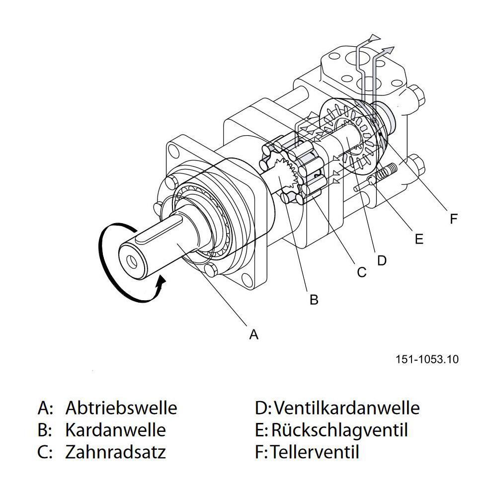 SCHWANITZ ForstTechnik DANFOSS Walzenmotor Zeichnung